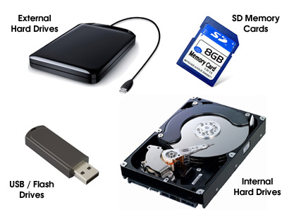 Recover usb external hard drive data